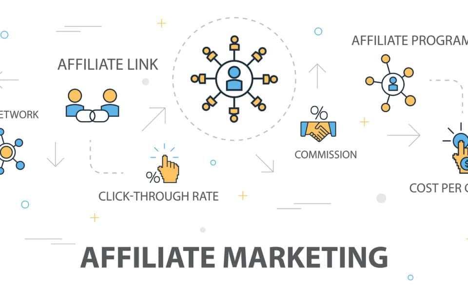 Affiliate marketing image with icons of money and exchange of money